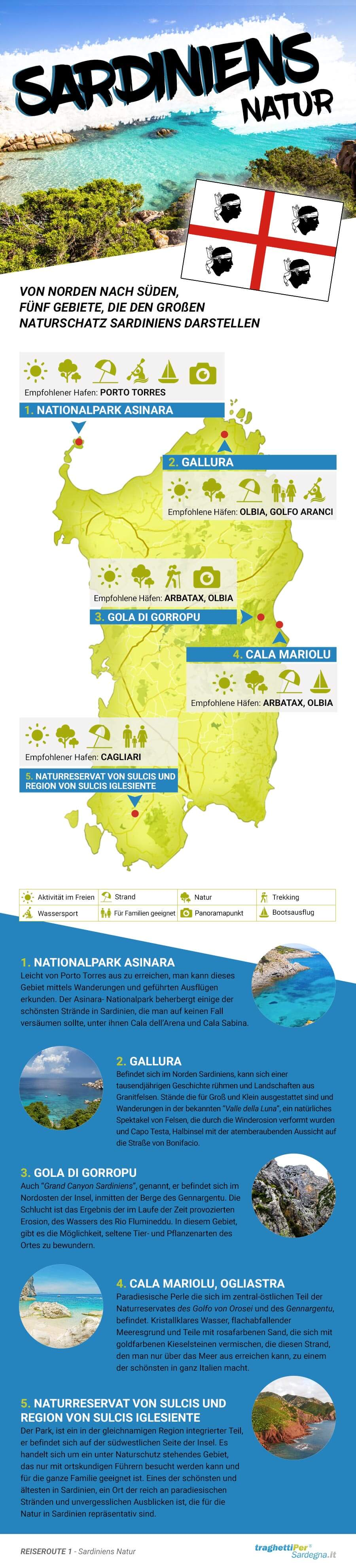 TRAVEL ITALIA Infografik Sardinien