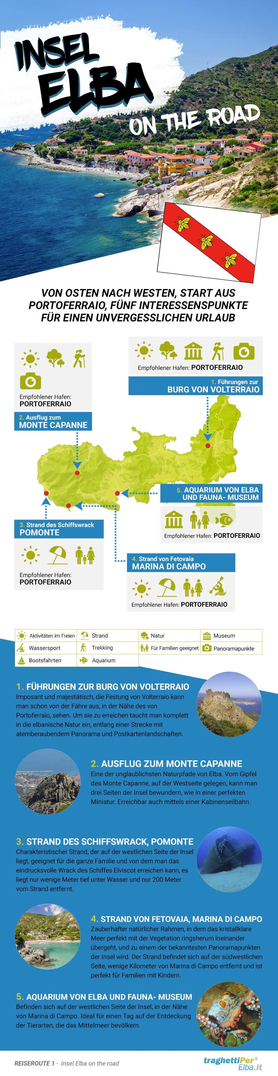 TRAVEL ITALIA Infografik Elba
