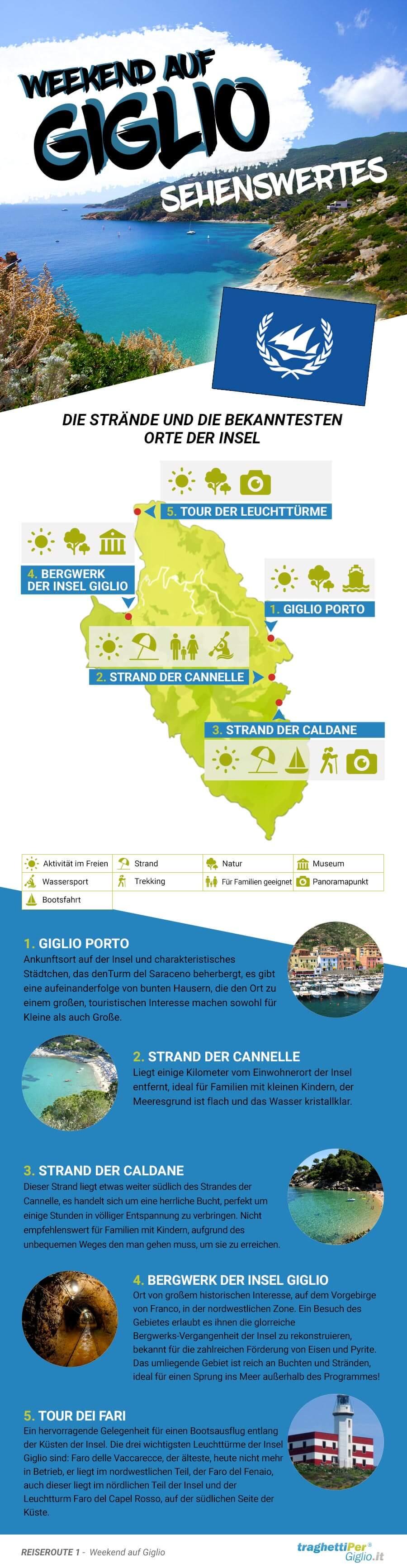 TRAVEL ITALIA Infografik Giglio