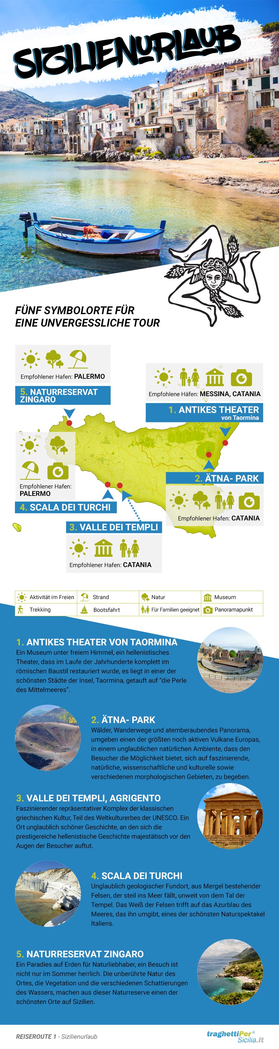TRAVEL ITALIA Infografik Sizilien